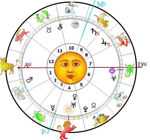 Carta Natal Astral Revolución Solar Compatibilidad Pareja Bs.F.100