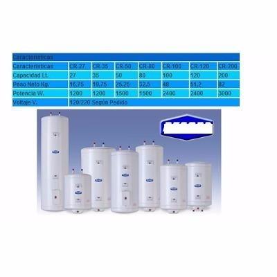 Calentador de agua bs vc11a precio d venezuela - Precio de calentador de agua ...