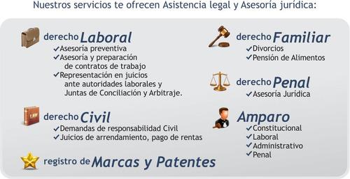 Escritorio Jurídico Ramirez Barrios