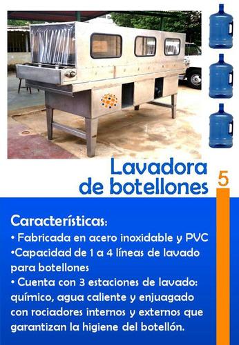 Plantas Embotelladoras De Agua Potable Automatizadas
